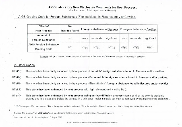 AIGS Laboratory Disclosure Comments for Heat Process