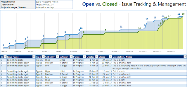 Project Issue Tracking Template free download