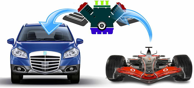 mesin formula 1 untuk mobil harian