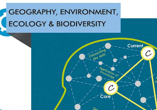 Geography-  Environment and Biodiversity Updates