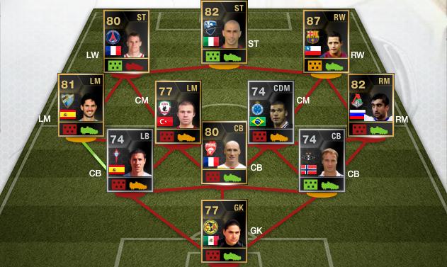 Fifa 13 Ultimate Team May 2013