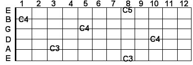 C guitar notes in scientific pitch notation