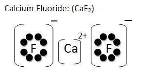 CHEMISTRY 11 with