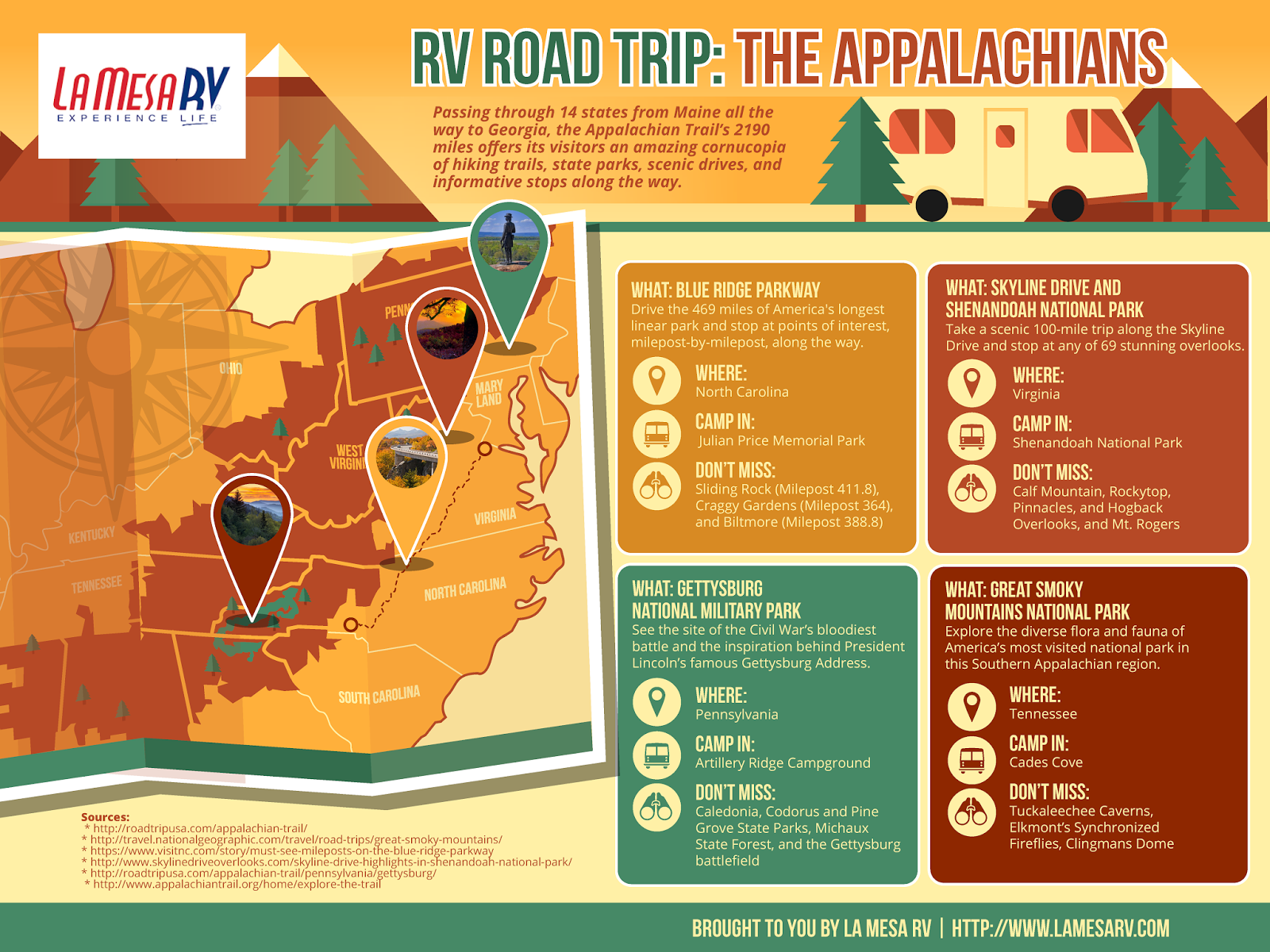 RV Road Trip: The Appalachians [GRAPHIC]