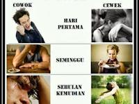 6 Perbedaan Pria dan Wanita Saat Putus Cinta, Hari ke 1 - 30 Hari