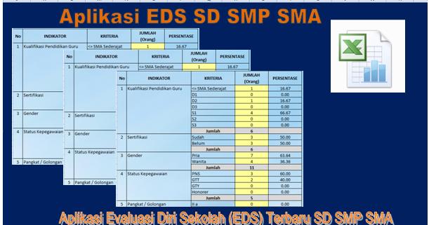 Aplikasi Evaluasi Diri Sekolah Eds Terbaru Sd Smp Sma Tahun 2018 Jayaoprator