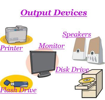 learning computer basics what is input output devices part 2