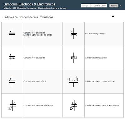 Símbolos de Capacitores Polarizados