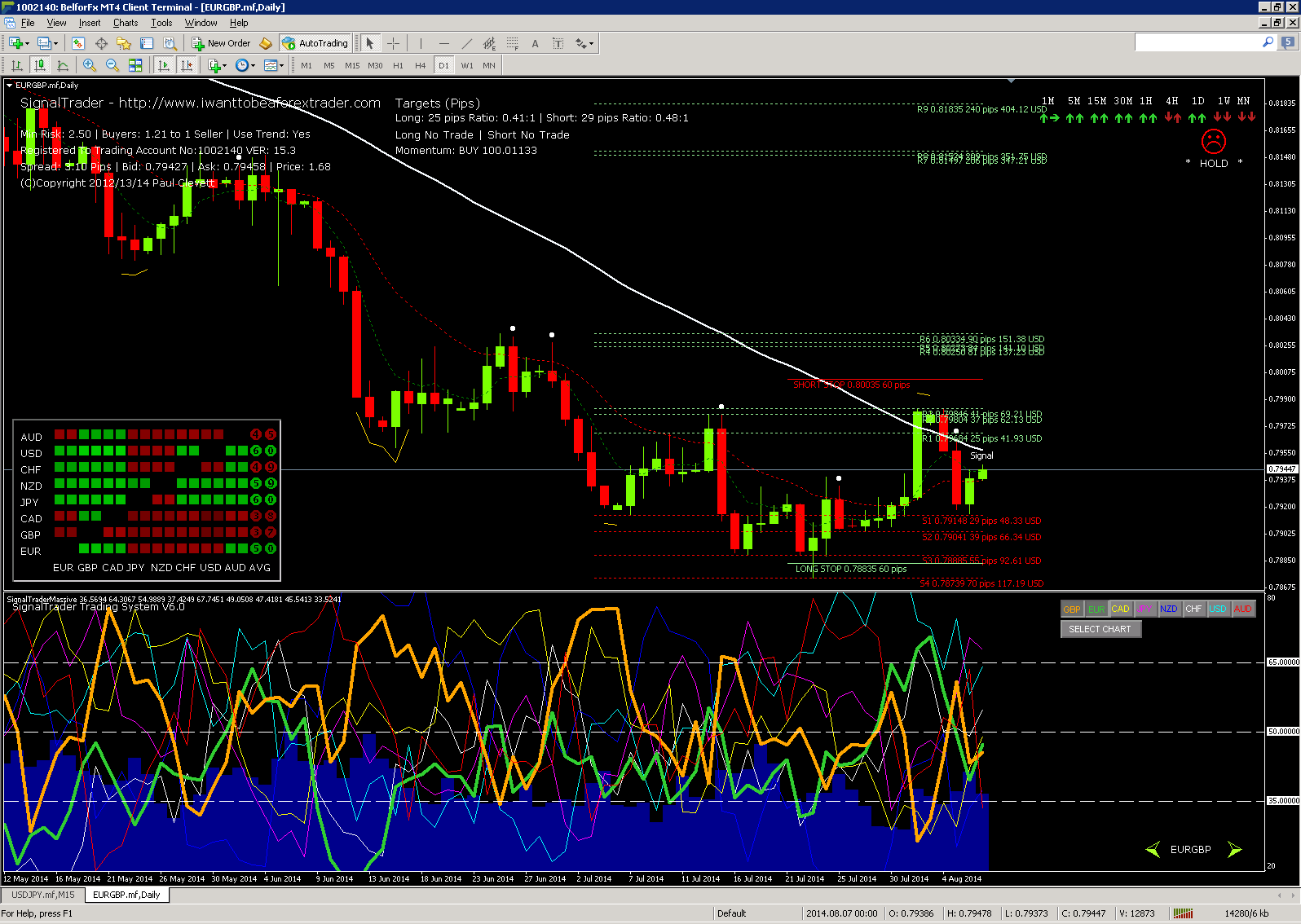 corso trading forex online
