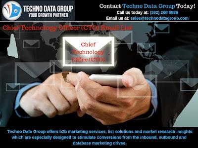 B2B Email database