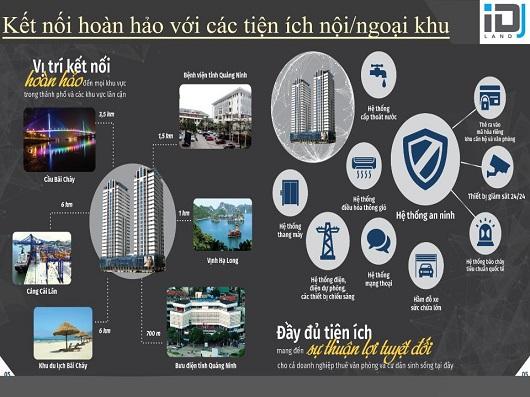 Chung cư Trần Hưng Đạo Building