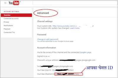 Youtube button blog me kaise lagaye