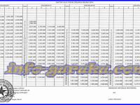 Ini Dia Peraturan Gaji PNS Gaji Pegawai Negeri Sipil (PNS) 2015 - 2017