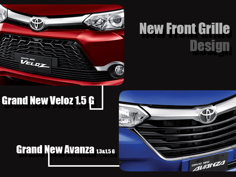 grand new veloz review perbedaan avanza e dan g 2017 we can t trust anyone but believe in and