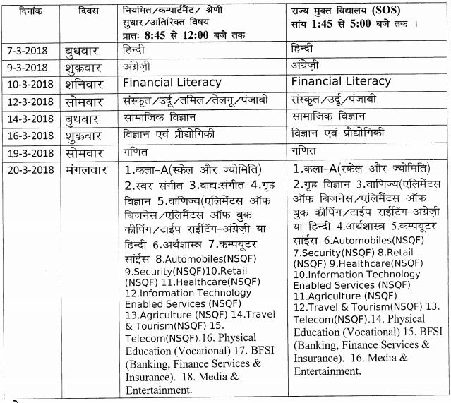Himachal Pradesh 10th Class Exam Time Table 2018