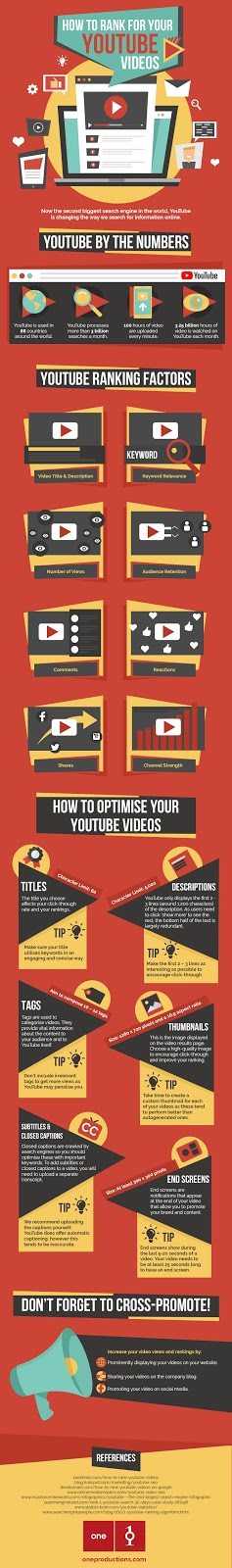 Youtube-Video-SEO-technic-infographic