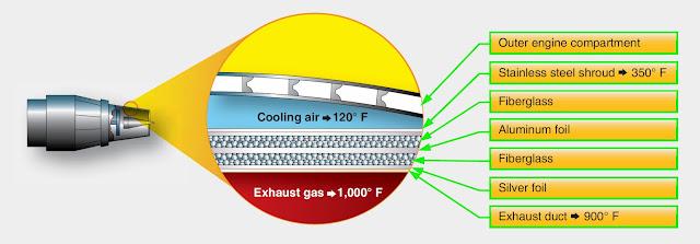 Turbine Engine Cooling
