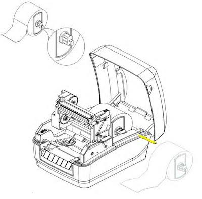PDV Center: Como instalar rolo de papel na impressora de