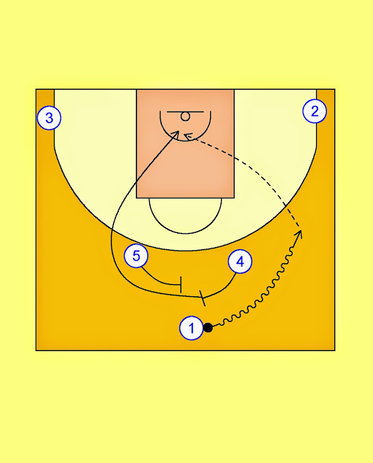 Pick'n'Roll. Resources for basketball coaches.: France National Team Horns Offense