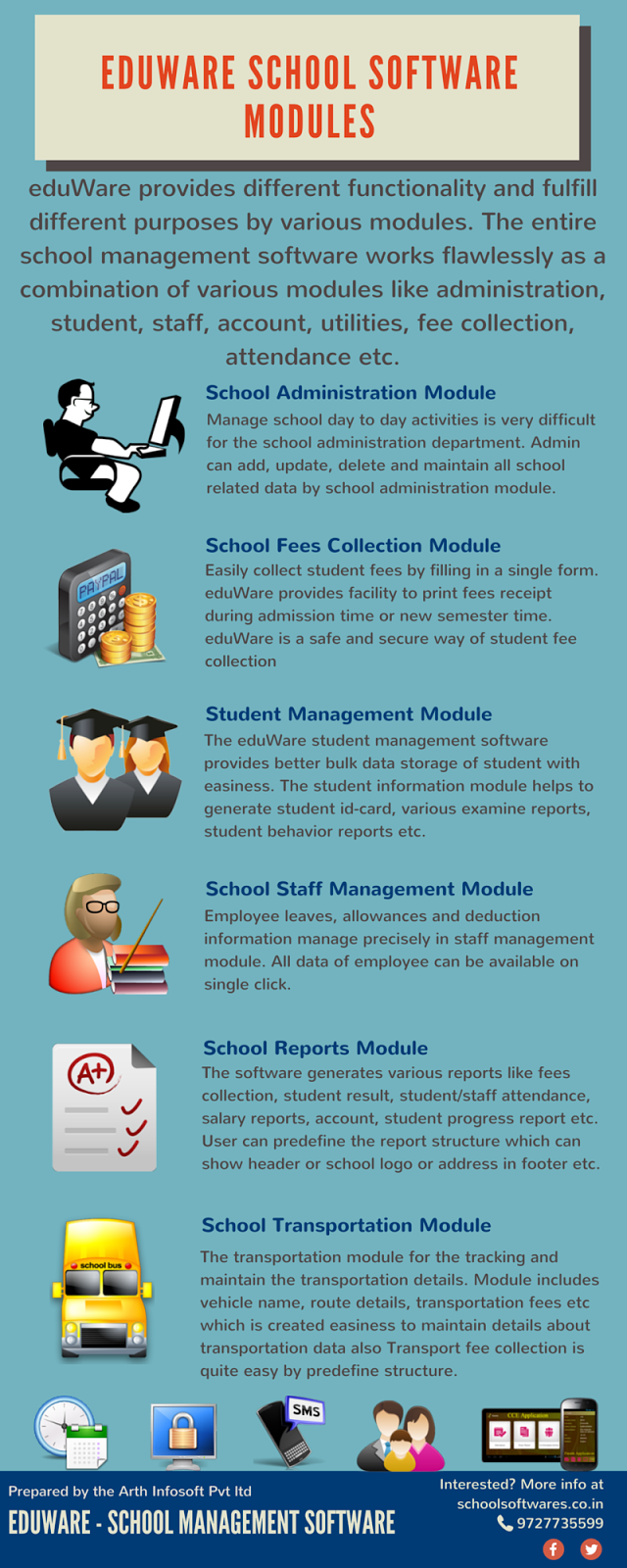 School Management Software Modules