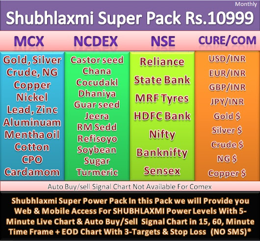 Shubhlaxmi Super Power Offer Pack