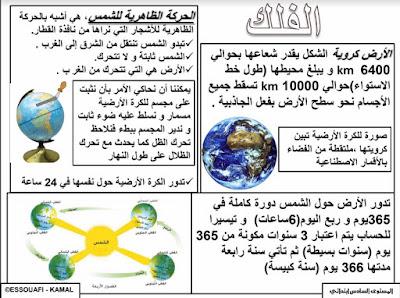 دروس و ملخصات السادس : ملخص درس الفلك النشاط العلمي