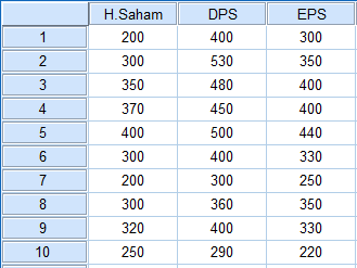 input data view di spss statistik regresi berganda