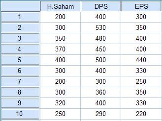 input data view di spss statistik regresi berganda