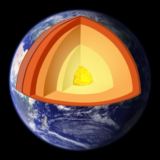 Imagem esquemática mostrando a estrutura da Terra