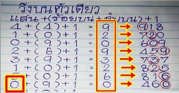 เลขวิ่งบนตัวเดียว | https://tookhuay.com/ เว็บ หวยออนไลน์ ที่ดีที่สุด หวยหุ้น หวยฮานอย หวยลาว