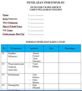 Penilaian Portofolio Karya Tulis Siswa-http://www.librarypendidikan.com/