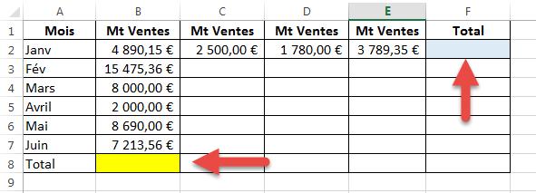 Exemple de tableau à y insérer une fonction somme automatique