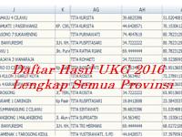 List Daftar Peserta UKG Dan Hasil UKG Tahun 2016 Lengkap Semua Provinsi