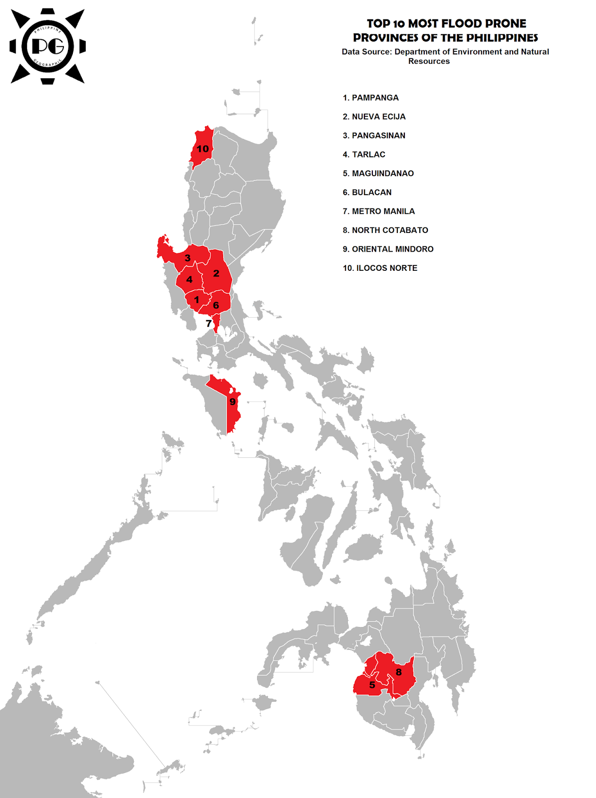 Philippine Geographic Top 10 Most Flood Prone Provinces Of The