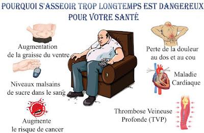 Pourquoi rester assis trop longtemps est dangereux pour votre santé