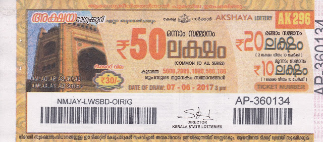 kerala lottery result akshaya (AK-148) July 30 2014