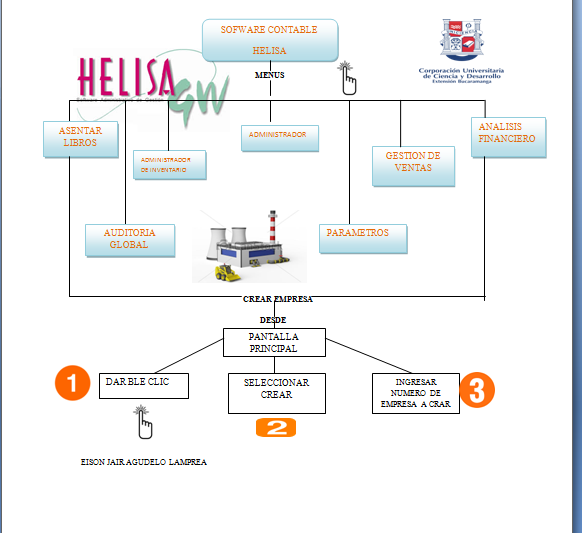 software contable helisa