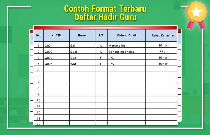 Contoh Format Terbaru Daftar Hadir Guru Forum Operator Sekolah