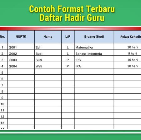 Contoh Format Terbaru Daftar Hadir Guru