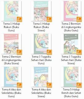 Referensi Buku Kurikulum 2013 Sekolah Dasar Kelas 2 Untuk Guru