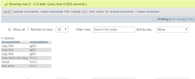 Toán tử SQL LEFT JOIN
