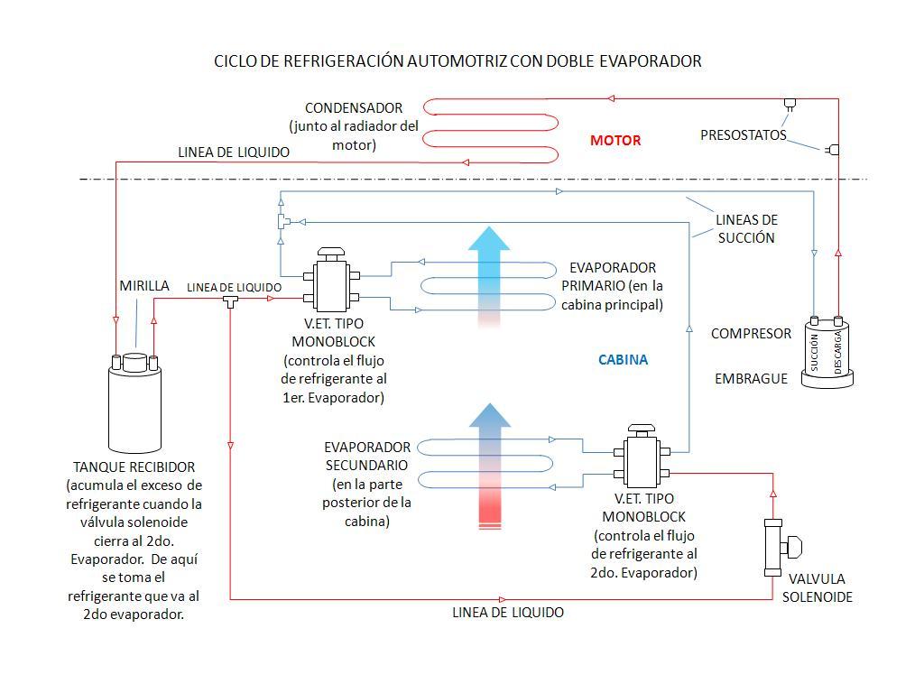 Manual De Diagramas Y Conexiones En Aire Acondicionado Y Refrigeraci U00f3n