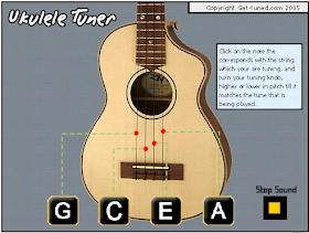 La Brújula Musical Como Afinar Tu Ukelele Afinador De Ukelele Online