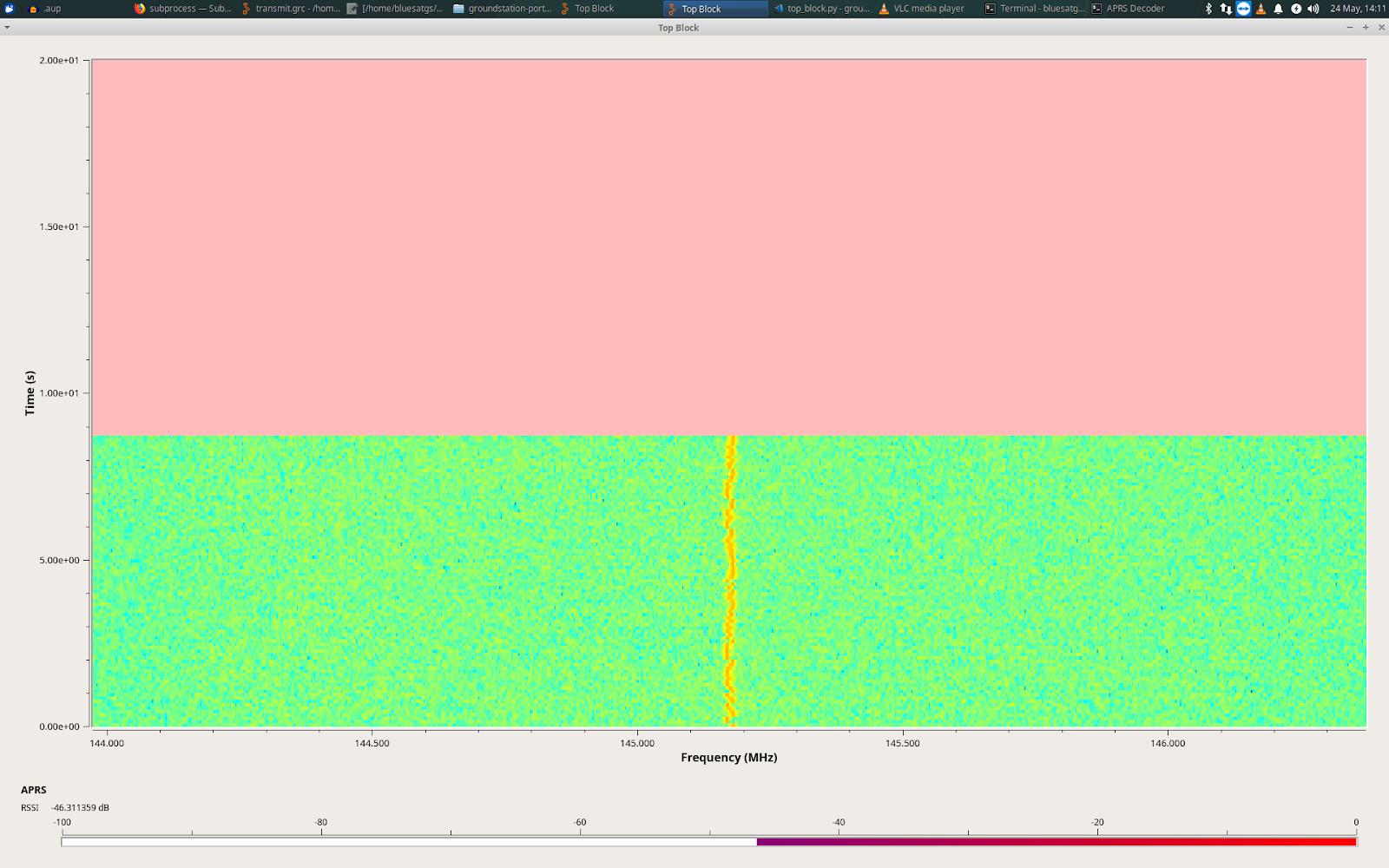 Qt Chart Series Color