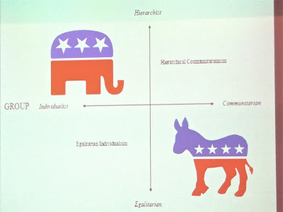 Dem & GOP Orientations (via Chris Mooney)