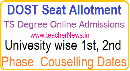 DOST Degree 1st year Seat Allotment for BA BSc B.Com Admission Counselling Letter
