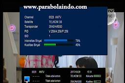 Frekuensi ANTV Terbaru di Telkom 3S 118°E