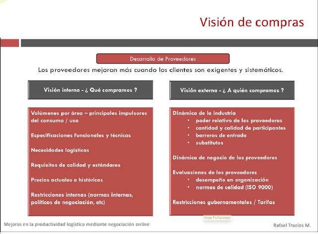Productividad Logística y Abastecimiento Estratégico - Desarrollo de Proveedores
