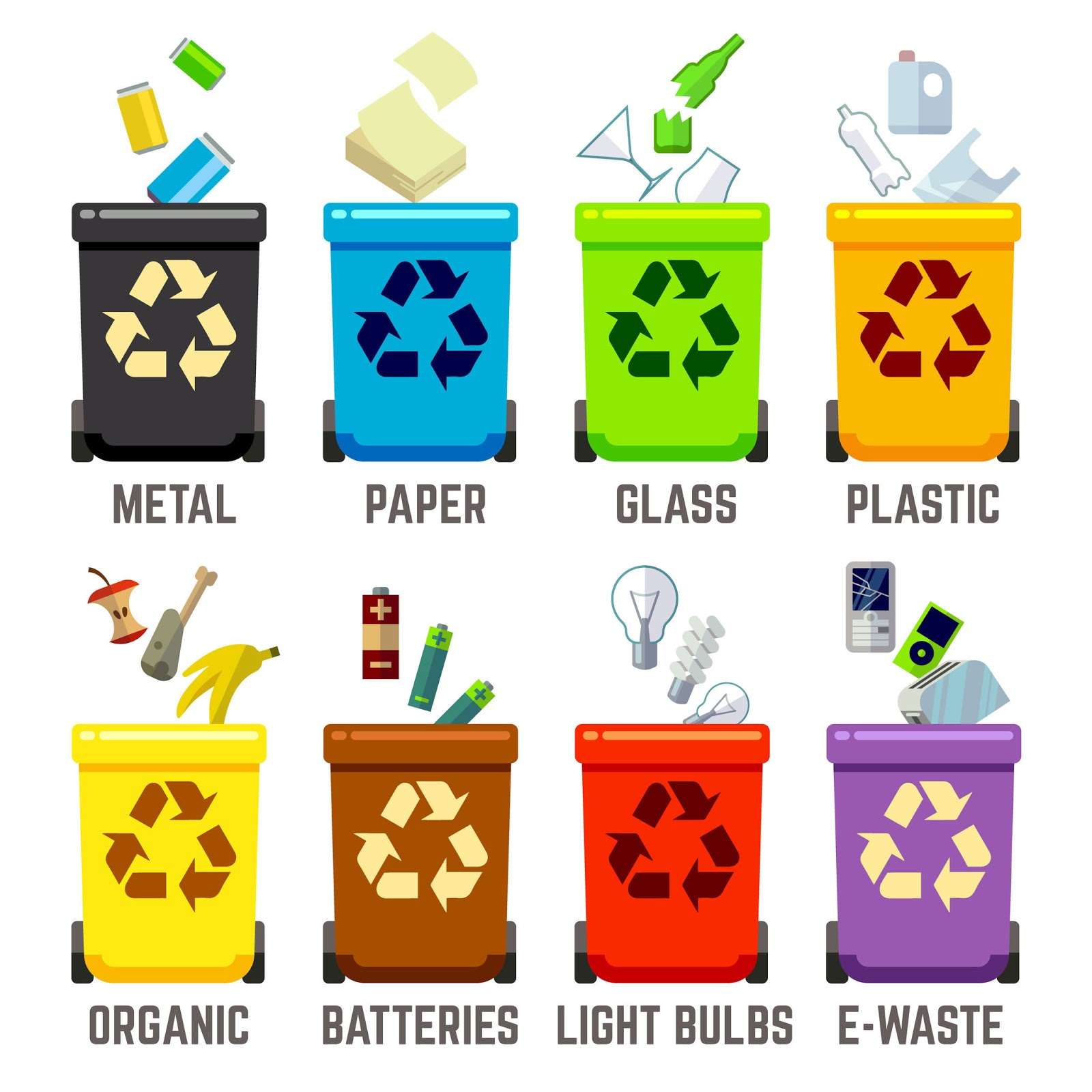 types of waste Find out how to dispose of bulky waste items, asbestos and hazardous waste  additional information on recycling, littering and illegal dumping.
