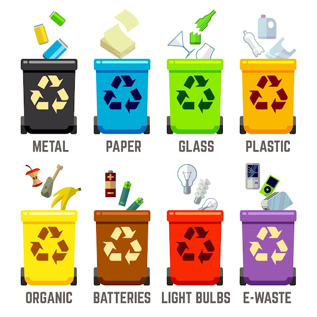 different waste bins, skip bins, bin types, bin hire service, bin hire melbourne, rubbish bin